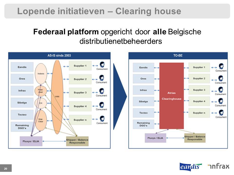 Lopende initiatieven – Clearing house Federaal platform opgericht door alle Belgische distributienetbeheerders 20