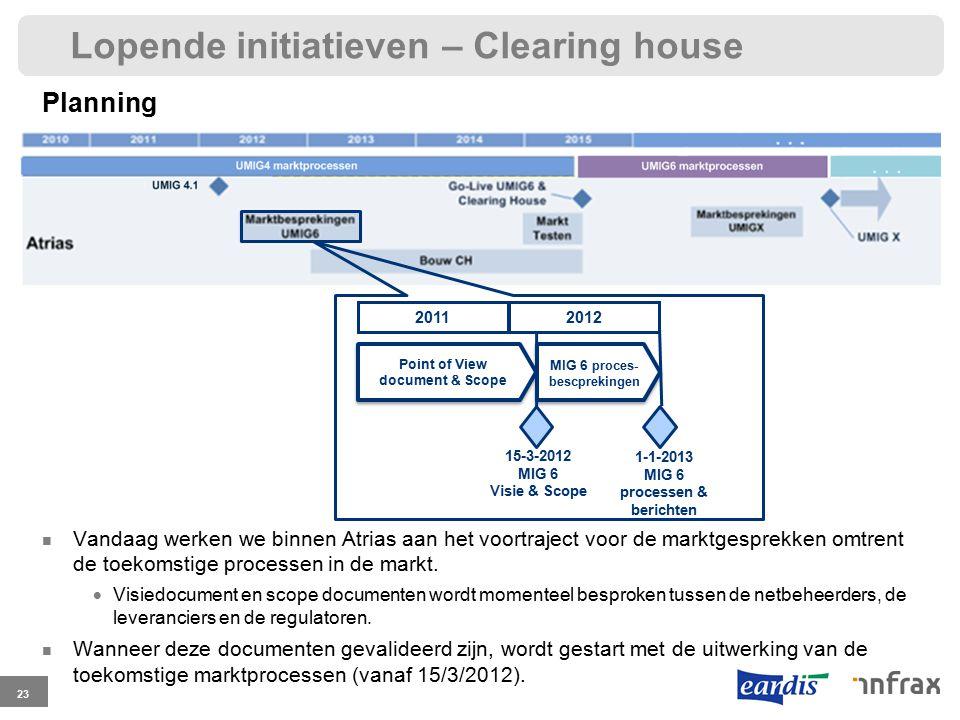 Lopende initiatieven – Clearing house Planning Vandaag werken we binnen Atrias aan het voortraject voor de marktgesprekken omtrent de toekomstige proc