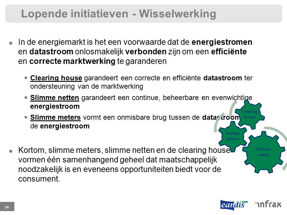 Lopende initiatieven - Wisselwerking In de energiemarkt is het een voorwaarde dat de energiestromen en datastroom onlosmakelijk verbonden zijn om een