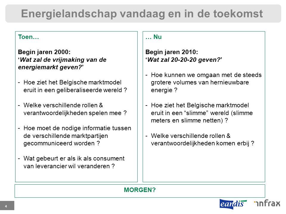 Energielandschap vandaag en in de toekomst 4 Toen… Begin jaren 2000: 'Wat zal de vrijmaking van de energiemarkt geven?' -Hoe ziet het Belgische marktmodel eruit in een geliberaliseerde wereld .