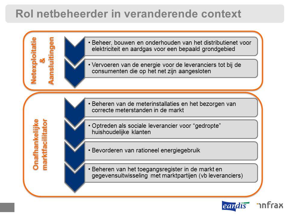 Rol netbeheerder in veranderende context 9 Beheer, bouwen en onderhouden van het distributienet voor elektriciteit en aardgas voor een bepaald grondge