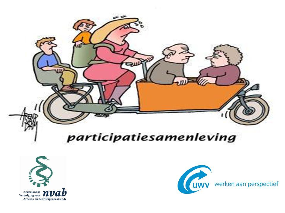 Participatiewetgeving een uitdaging of een leeg huis? Mark Schouten 24 november 2014