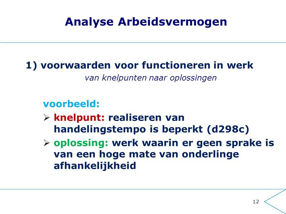 12 Analyse Arbeidsvermogen 1) voorwaarden voor functioneren in werk van knelpunten naar oplossingen voorbeeld:  knelpunt: realiseren van handelingste