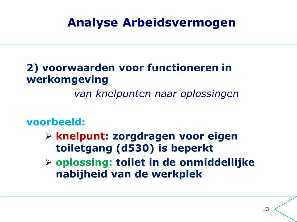 13 Analyse Arbeidsvermogen 2) voorwaarden voor functioneren in werkomgeving van knelpunten naar oplossingen voorbeeld:  knelpunt: zorgdragen voor eig