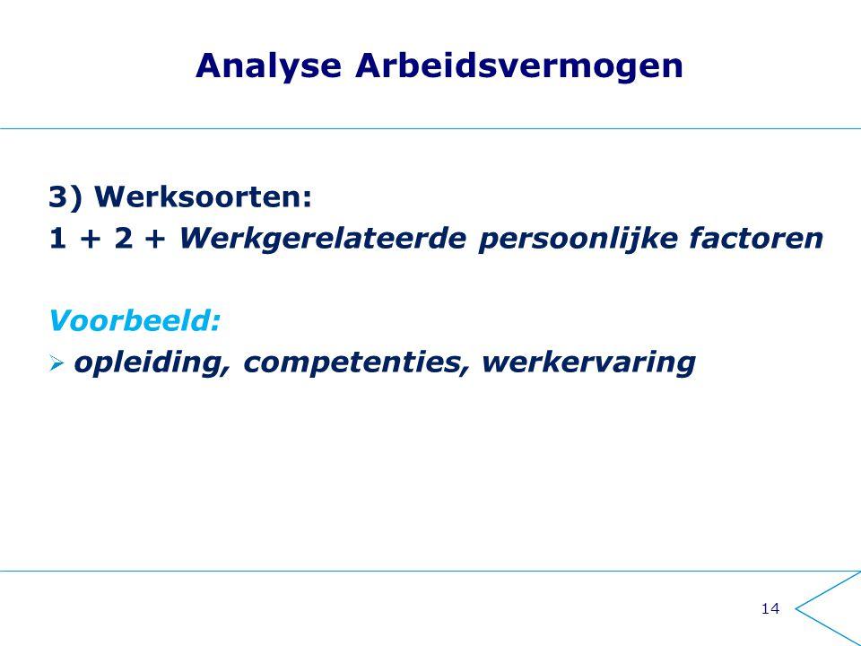 14 Analyse Arbeidsvermogen 3) Werksoorten: 1 + 2 + Werkgerelateerde persoonlijke factoren Voorbeeld:  opleiding, competenties, werkervaring