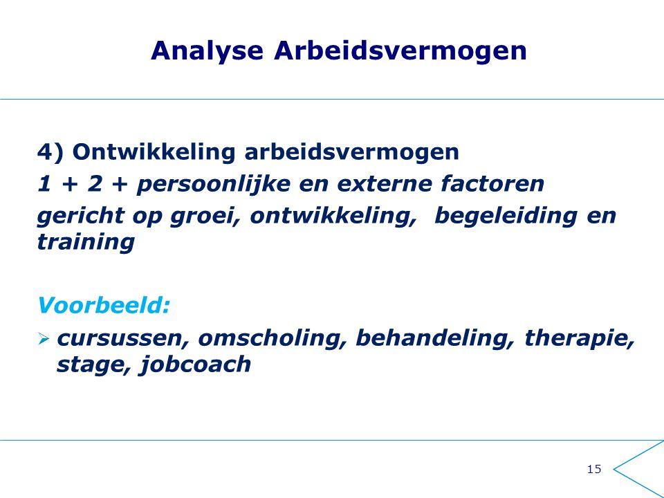 15 Analyse Arbeidsvermogen 4) Ontwikkeling arbeidsvermogen 1 + 2 + persoonlijke en externe factoren gericht op groei, ontwikkeling, begeleiding en tra
