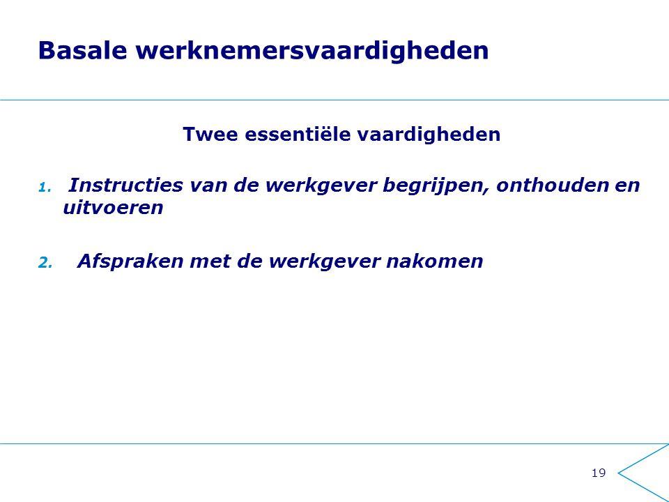 Basale werknemersvaardigheden Twee essentiële vaardigheden 1. Instructies van de werkgever begrijpen, onthouden en uitvoeren 2. Afspraken met de werkg