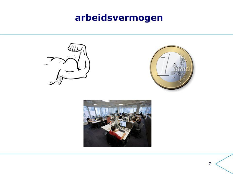 18 Een taak uitvoeren 60 taken Elementair niveau (geen opleiding/werkervaring, snel te leren) Eerst onderbouwen met SMBA Analogieredenering kan toegepast worden