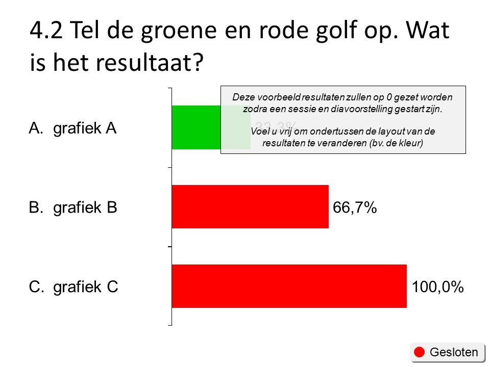 4.2 Tel de groene en rode golf op.Wat is het resultaat.