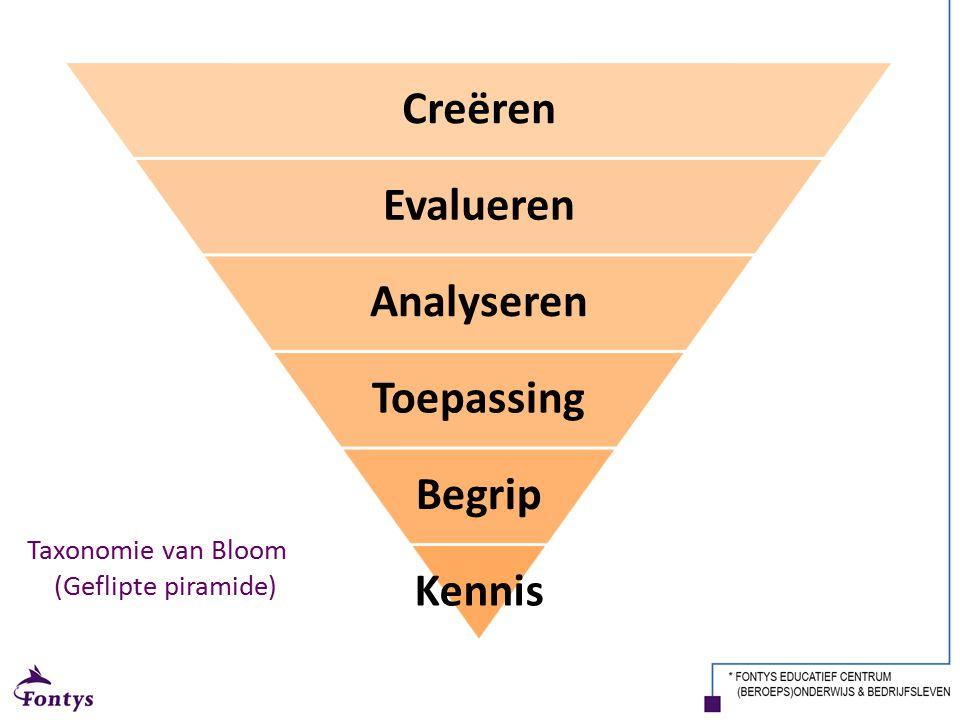 Taxonomie van Bloom (Geflipte piramide)