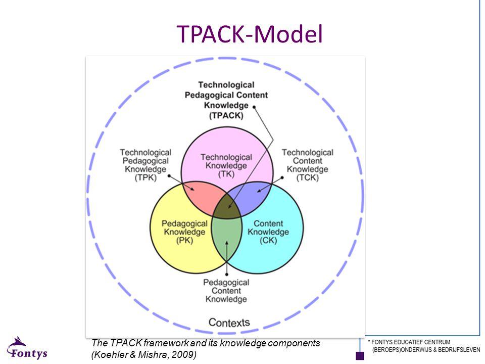 TPACK-Model The TPACK framework and its knowledge components (Koehler & Mishra, 2009)