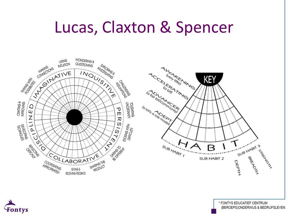 Lucas, Claxton & Spencer