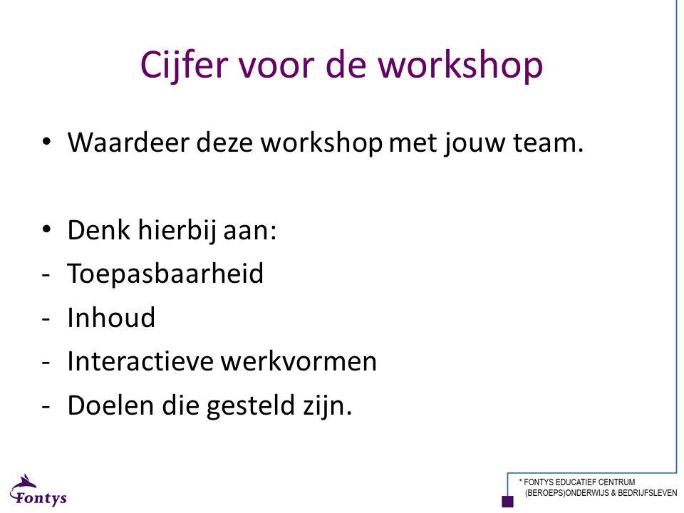 Cijfer voor de workshop Waardeer deze workshop met jouw team. Denk hierbij aan: -Toepasbaarheid -Inhoud -Interactieve werkvormen -Doelen die gesteld z