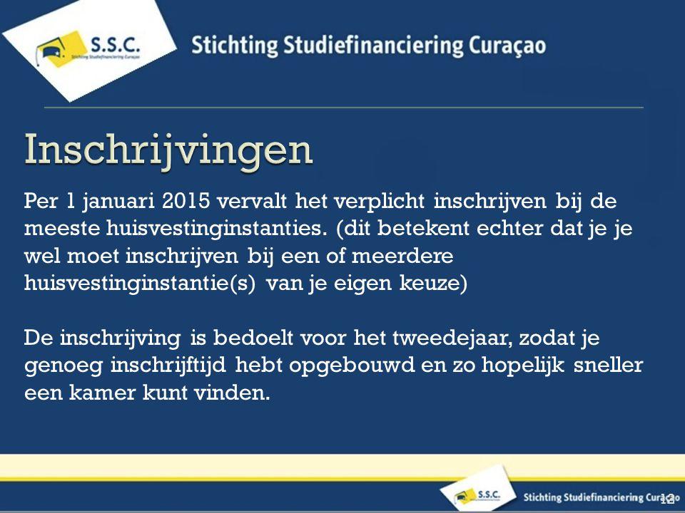 Per 1 januari 2015 vervalt het verplicht inschrijven bij de meeste huisvestinginstanties.