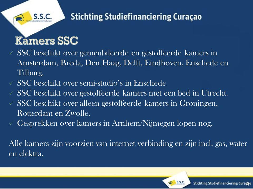 Aanvullende lening (huisvestingsfinanciering) via SSC: Bij een huurprijs boven €325 kan de student een aanvullende lening aanvragen.