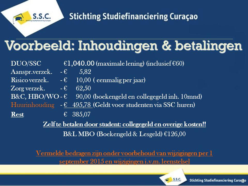 DUO/SSC € 1,040.00 (maximale lening) (inclusief €60) Aanspr.verzek.- € 5,82 Risico verzek.- € 10,00 ( eenmalig per jaar) Zorg verzek.- € 62,50 B&C, HBO/WO- € 90,00 (boekengeld en collegegeld inh.