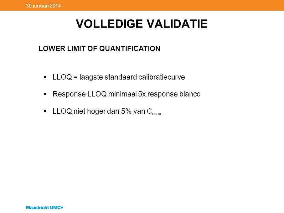 VOLLEDIGE VALIDATIE 30 januari 2014 LOWER LIMIT OF QUANTIFICATION  LLOQ = laagste standaard calibratiecurve  Response LLOQ minimaal 5x response blan