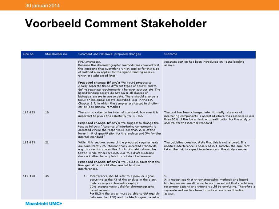 30 januari 2014 Voorbeeld Comment Stakeholder