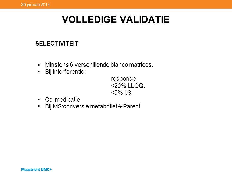 VOLLEDIGE VALIDATIE 30 januari 2014 SELECTIVITEIT  Minstens 6 verschillende blanco matrices.  Bij interferentie: response <20% LLOQ. <5% I.S.  Co-m