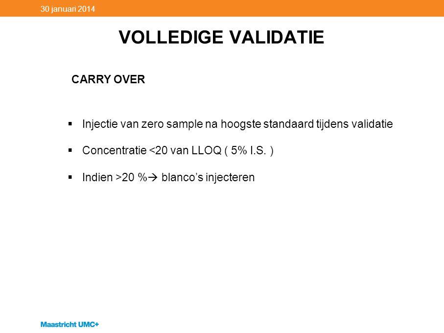 VOLLEDIGE VALIDATIE 30 januari 2014 CARRY OVER  Injectie van zero sample na hoogste standaard tijdens validatie  Concentratie <20 van LLOQ ( 5% I.S.
