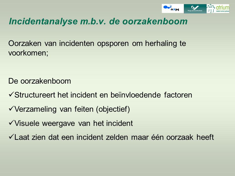 Incidentanalyse m.b.v. de oorzakenboom Oorzaken van incidenten opsporen om herhaling te voorkomen; De oorzakenboom Structureert het incident en beïnvl