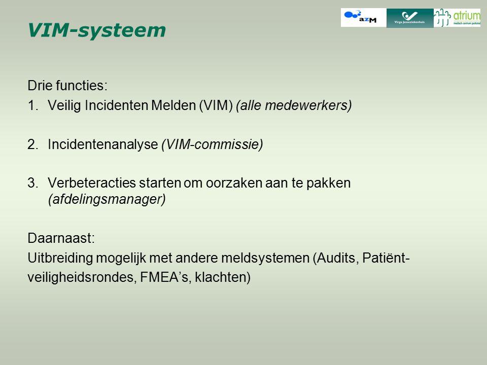 VIM-systeem Drie functies: 1.Veilig Incidenten Melden (VIM) (alle medewerkers) 2.Incidentenanalyse (VIM-commissie) 3.Verbeteracties starten om oorzake