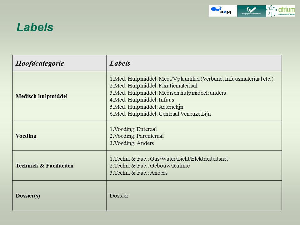 Labels HoofdcategorieLabels Medisch hulpmiddel 1.Med. Hulpmiddel: Med./Vpk.artikel (Verband, Infuusmateriaal etc.) 2.Med. Hulpmiddel: Fixatiemateriaal