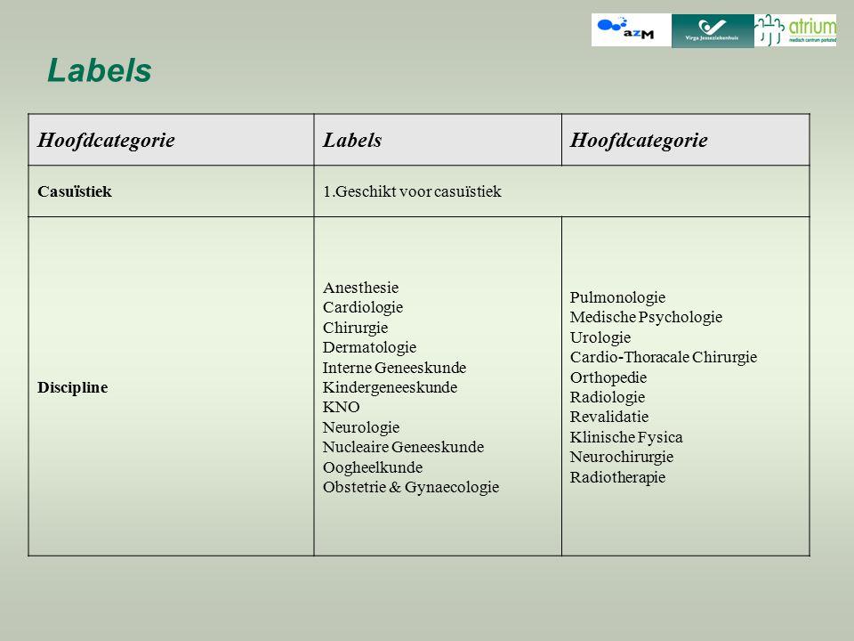 Labels HoofdcategorieLabelsHoofdcategorie Casuïstiek1.Geschikt voor casuïstiek Discipline Anesthesie Cardiologie Chirurgie Dermatologie Interne Genees