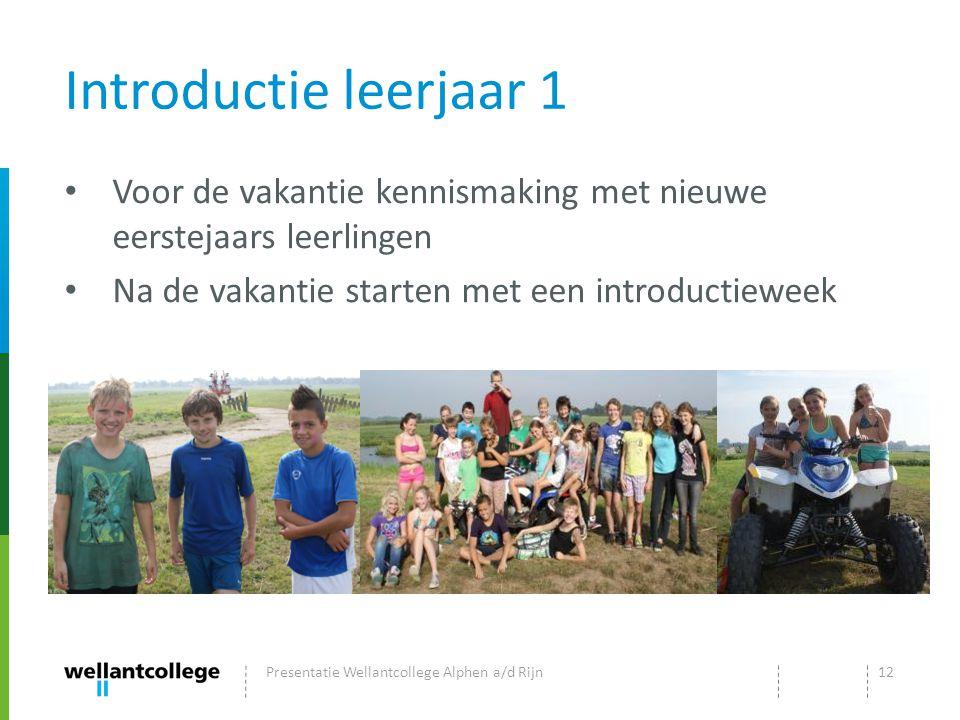 Introductie leerjaar 1 Voor de vakantie kennismaking met nieuwe eerstejaars leerlingen Na de vakantie starten met een introductieweek Presentatie Well