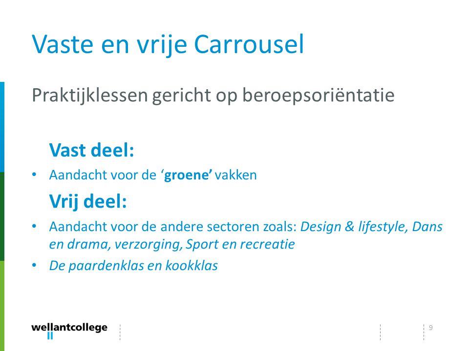 Vaste en vrije Carrousel Praktijklessen gericht op beroepsoriëntatie Vast deel: Aandacht voor de 'groene' vakken Vrij deel: Aandacht voor de andere se