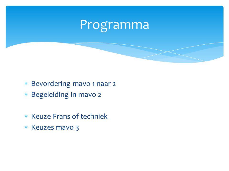  Bevordering mavo 1 naar 2  Begeleiding in mavo 2  Keuze Frans of techniek  Keuzes mavo 3 Programma