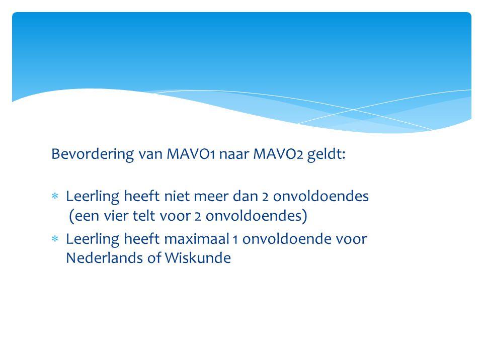 Bevordering van MAVO1 naar MAVO2 geldt:  Leerling heeft niet meer dan 2 onvoldoendes (een vier telt voor 2 onvoldoendes)  Leerling heeft maximaal 1