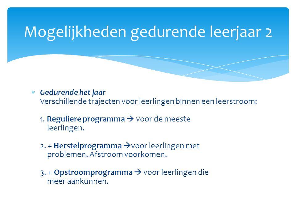  Herstelprogramma: Start in september voor de vakken Nederlands, Engels en wiskunde.