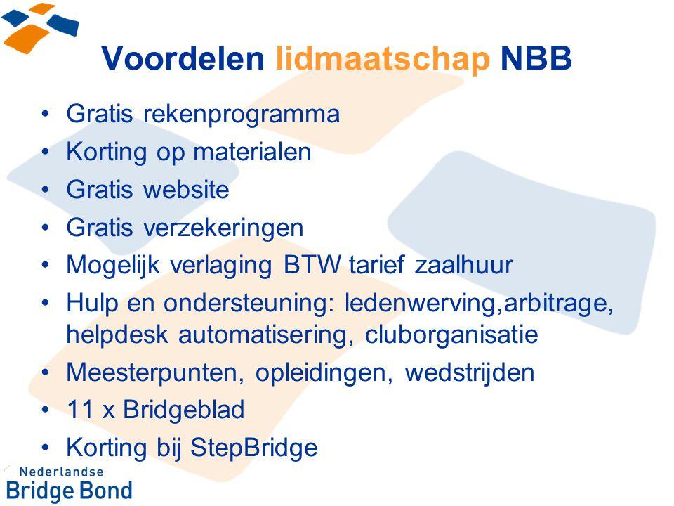 Voordelen lidmaatschap NBB Gratis rekenprogramma Korting op materialen Gratis website Gratis verzekeringen Mogelijk verlaging BTW tarief zaalhuur Hulp