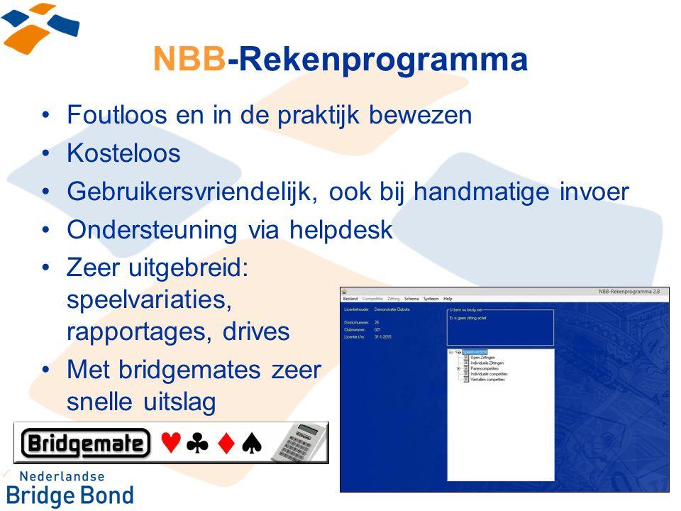 Meesterpunten Verzamelen meesterpunten is leuk Persoonlijke speelsterkte: NBB rating NBB houdt alles bij, geen handmatige invoer Vereniging bepaalt wanneer meesterpunten worden uitgedeeld Kosten: € 0,05 per speler per avond