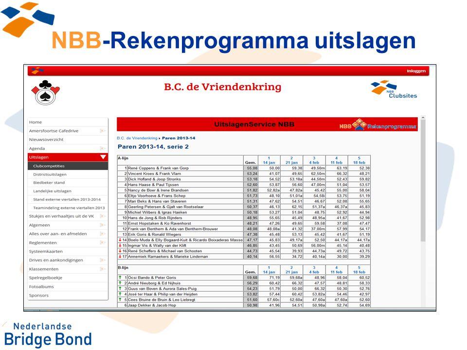 Opleidingen Clubleider A (CLA), clubleider B (CLB), WL NBB-Rekenprogramma Bridgedocent Workshops voor bestuurs- en commissieleden