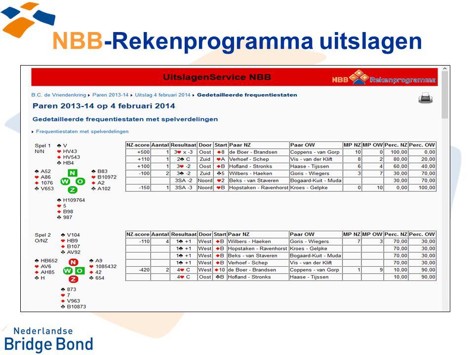 Samenvatting Voor minder dan een kopje koffie per maand krijgt u: NBB-Rekenprogramma Korting materiaal Gratis website (info, ledenlijst, uitslagen) MijnNBB (o.a.