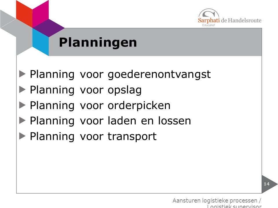 Planning voor goederenontvangst Planning voor opslag Planning voor orderpicken Planning voor laden en lossen Planning voor transport 14 Aansturen logi