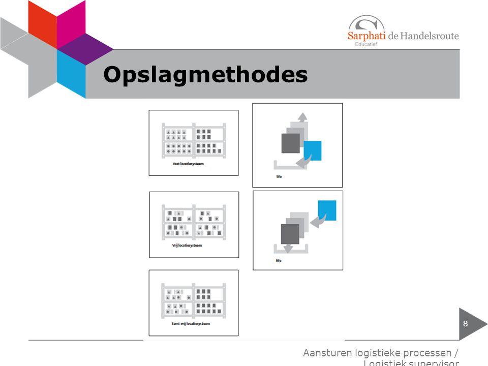 Opslagmethodes 8 Aansturen logistieke processen / Logistiek supervisor