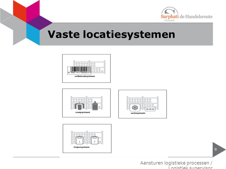 Vaste locatiesystemen 9 Aansturen logistieke processen / Logistiek supervisor