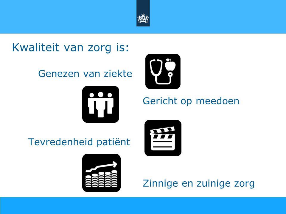 Genezen van ziekte Gericht op meedoen Tevredenheid patiënt Zinnige en zuinige zorg Kwaliteit van zorg is: