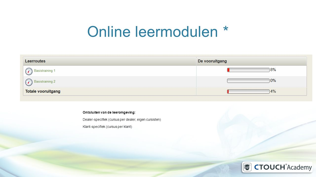 Online leermodulen *