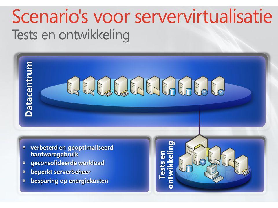 Scenario s voor servervirtualisatie Tests en ontwikkeling Datacentrum verbeterd en geoptimaliseerd hardwaregebruik geconsolideerde workload beperkt serverbeheer besparing op energiekosten Tests en ontwikkeling