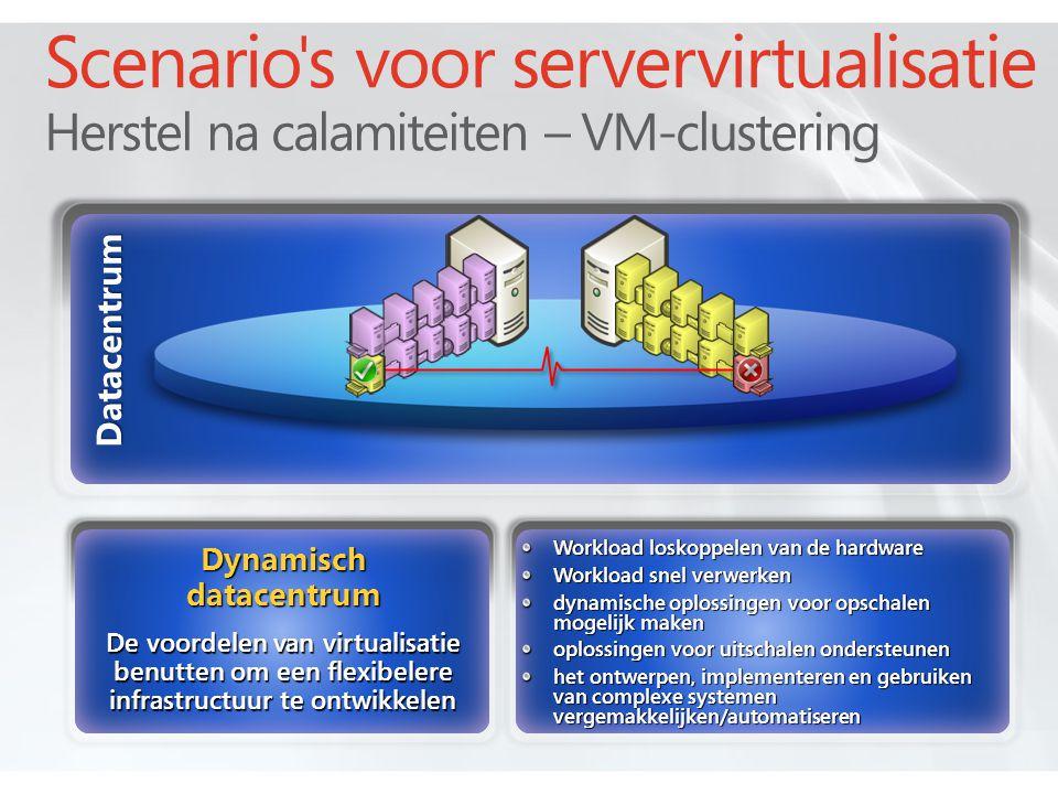 Datacentrum Scenario s voor servervirtualisatie Herstel na calamiteiten – VM-clustering Workload loskoppelen van de hardware Workload snel verwerken dynamische oplossingen voor opschalen mogelijk maken oplossingen voor uitschalen ondersteunen het ontwerpen, implementeren en gebruiken van complexe systemen vergemakkelijken/automatiseren Dynamisch datacentrum De voordelen van virtualisatie benutten om een flexibelere infrastructuur te ontwikkelen