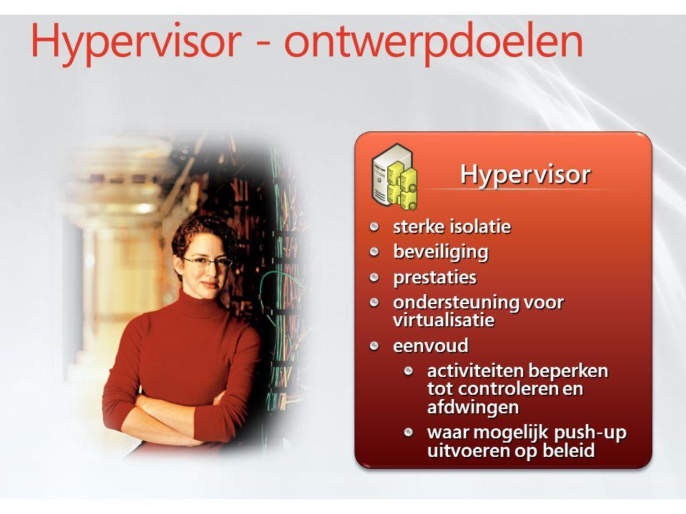sterke isolatie beveiligingprestaties ondersteuning voor virtualisatie eenvoud activiteiten beperken tot controleren en afdwingen waar mogelijk push-up uitvoeren op beleid Hypervisor Hypervisor - ontwerpdoelen