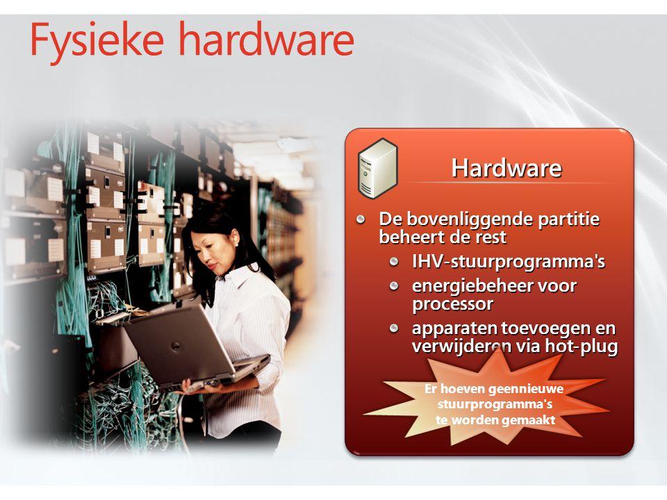Fysieke hardware De bovenliggende partitie beheert de rest IHV-stuurprogramma s energiebeheer voor processor apparaten toevoegen en verwijderen via hot-plug Hardware Er hoeven geennieuwe stuurprogramma s te worden gemaakt