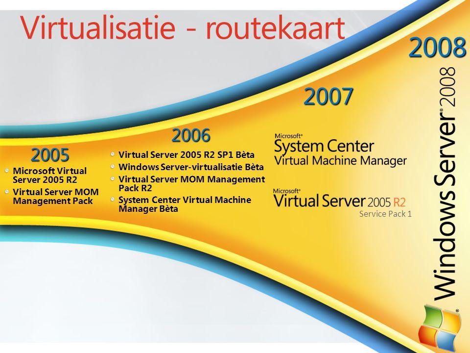 Virtualisatie - routekaart 2005 Microsoft Virtual Server 2005 R2 Virtual Server MOM Management Pack 2006 Virtual Server 2005 R2 SP1 Bèta Windows Server-virtualisatie Bèta Virtual Server MOM Management Pack R2 System Center Virtual Machine Manager Bèta 2007 Service Pack 1 2008