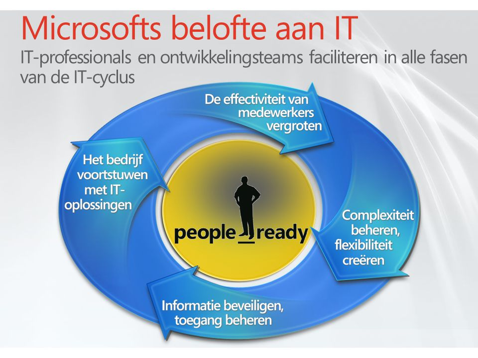 Microsofts belofte aan IT IT-professionals en ontwikkelingsteams faciliteren in alle fasen van de IT-cyclus