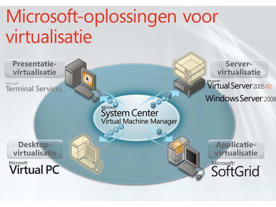 Microsoft-oplossingen voor virtualisatie Server- virtualisatie Applicatie- virtualisatie Desktop- virtualisatie Presentatie- virtualisatie