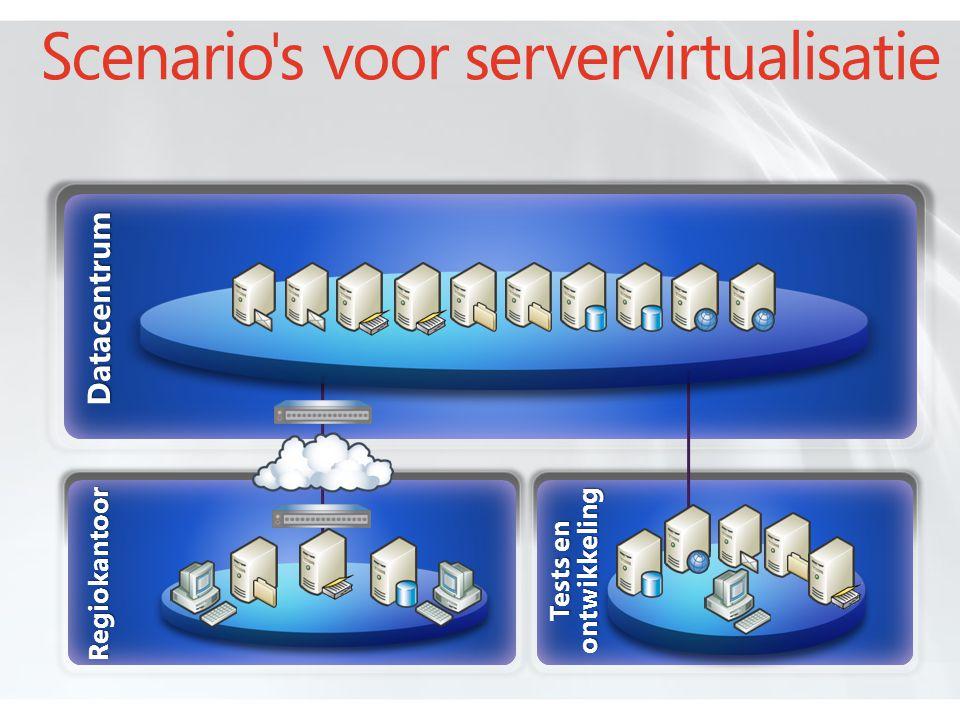 Scenario s voor servervirtualisatie Regiokantoor Datacentrum Tests en ontwikkeling